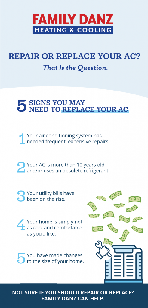 5 signs you may need to replace your ac