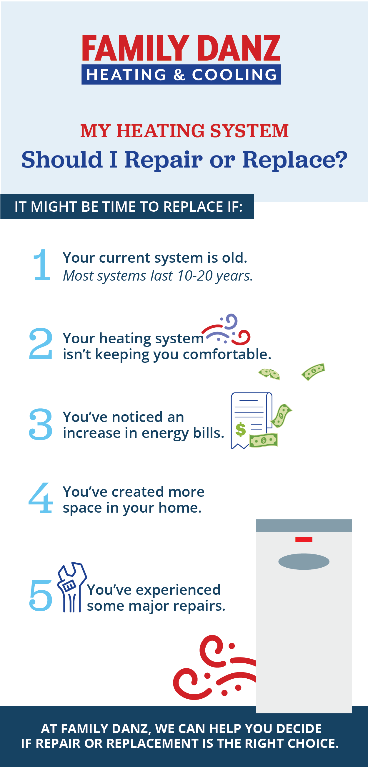 Should I Repair or Replace my Heating System Infographic.